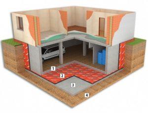 Megamat vibration control foundation